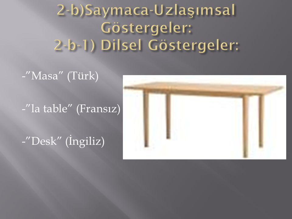 """-""""Masa"""" (Türk) -""""la table"""" (Fransız) -""""Desk"""" (İngiliz)"""