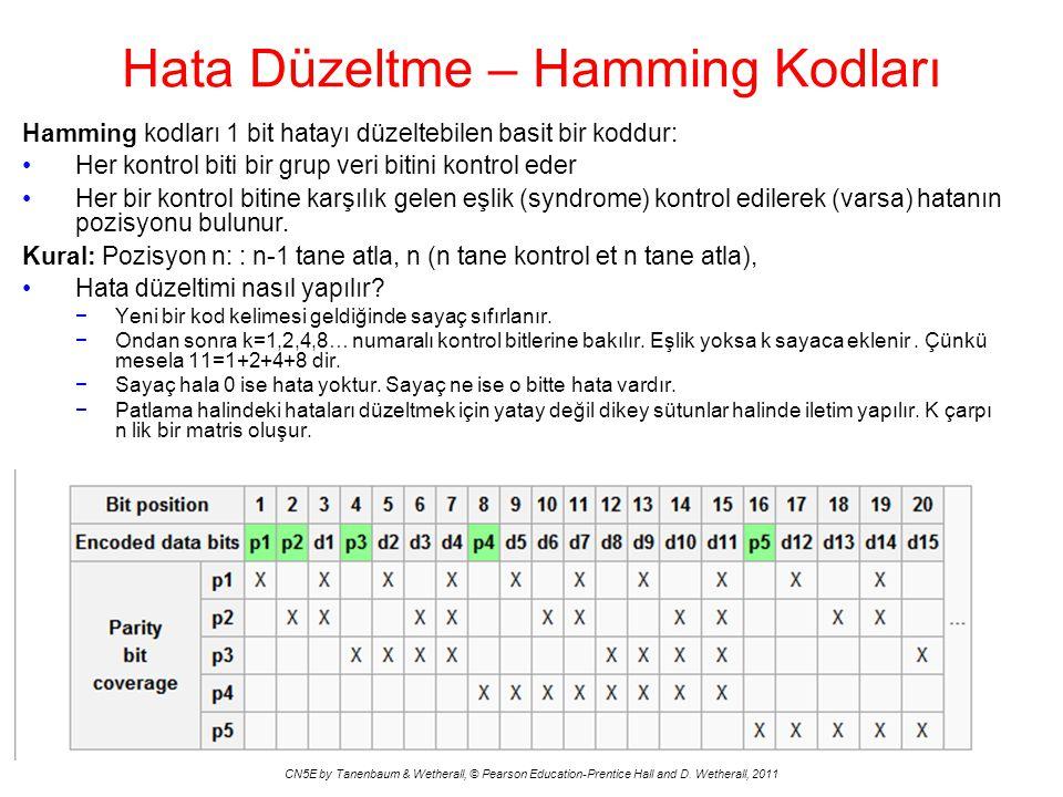Hata Düzeltme – Hamming Kodları CN5E by Tanenbaum & Wetherall, © Pearson Education-Prentice Hall and D.