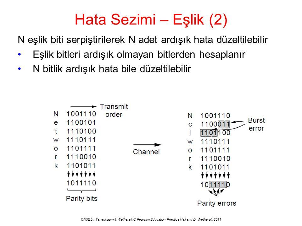Hata Sezimi – Eşlik (2) CN5E by Tanenbaum & Wetherall, © Pearson Education-Prentice Hall and D.