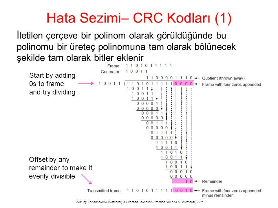 Hata Sezimi– CRC Kodları (1) İletilen çerçeve bir polinom olarak görüldüğünde bu polinomu bir üreteç polinomuna tam olarak bölünecek şekilde tam olarak bitler eklenir CN5E by Tanenbaum & Wetherall, © Pearson Education-Prentice Hall and D.