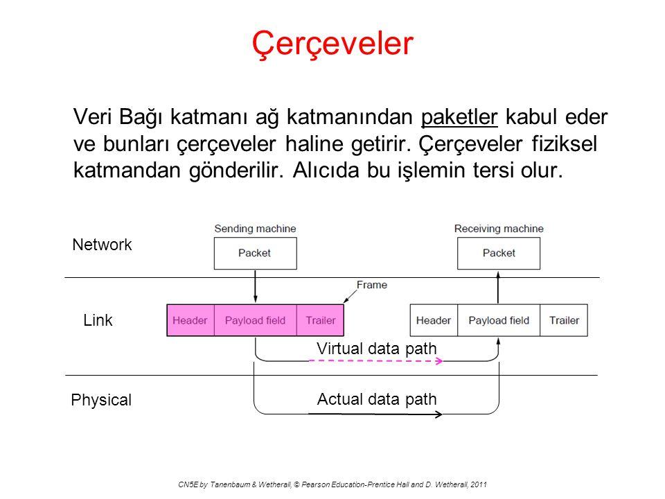 Çerçeveler CN5E by Tanenbaum & Wetherall, © Pearson Education-Prentice Hall and D.