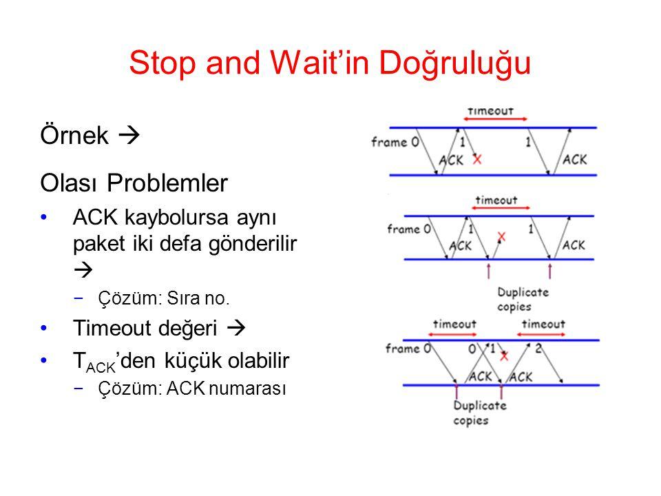 Stop and Wait'in Doğruluğu Örnek  Olası Problemler ACK kaybolursa aynı paket iki defa gönderilir  −Çözüm: Sıra no.
