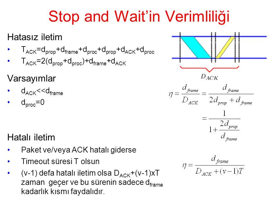 Stop and Wait'in Verimliliği Hatasız iletim T ACK =d prop +d frame +d proc +d prop +d ACK +d proc T ACK =2(d prop +d proc )+d frame +d ACK Varsayımlar d ACK <<d frame d proc =0 Hatalı iletim Paket ve/veya ACK hatalı giderse Timeout süresi T olsun (v-1) defa hatalı iletim olsa D ACK +(v-1)xT zaman geçer ve bu sürenin sadece d frame kadarlık kısmı faydalıdır.