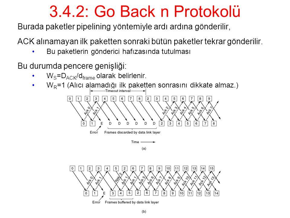 3.4.2: Go Back n Protokolü Burada paketler pipelining yöntemiyle ardı ardına gönderilir, ACK alınamayan ilk paketten sonraki bütün paketler tekrar gönderilir.