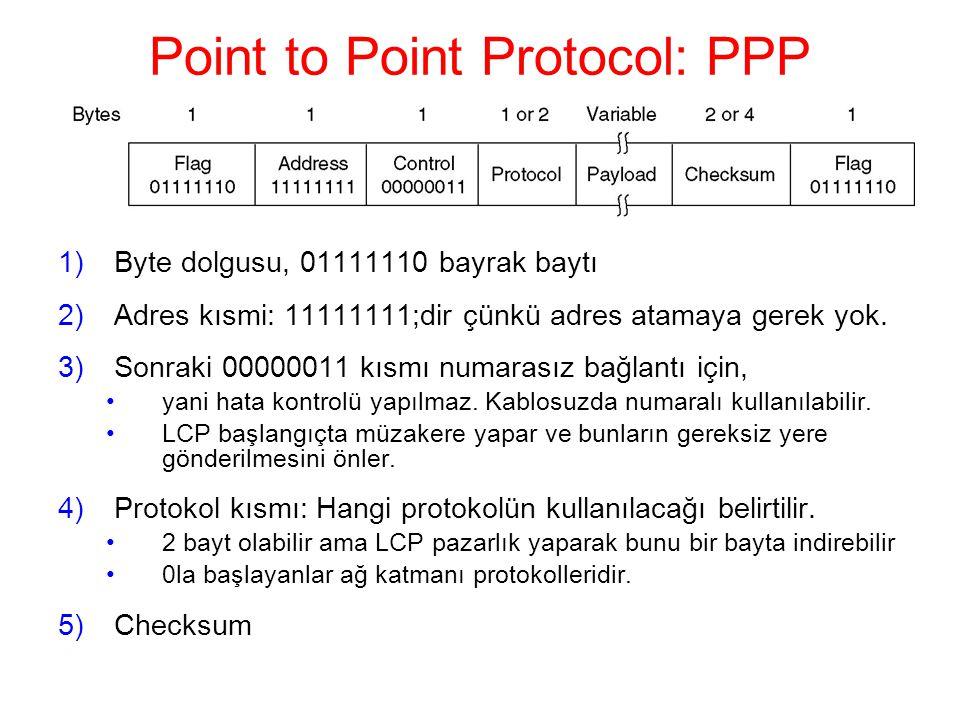 Point to Point Protocol: PPP 1)Byte dolgusu, 01111110 bayrak baytı 2)Adres kısmi: 11111111;dir çünkü adres atamaya gerek yok.