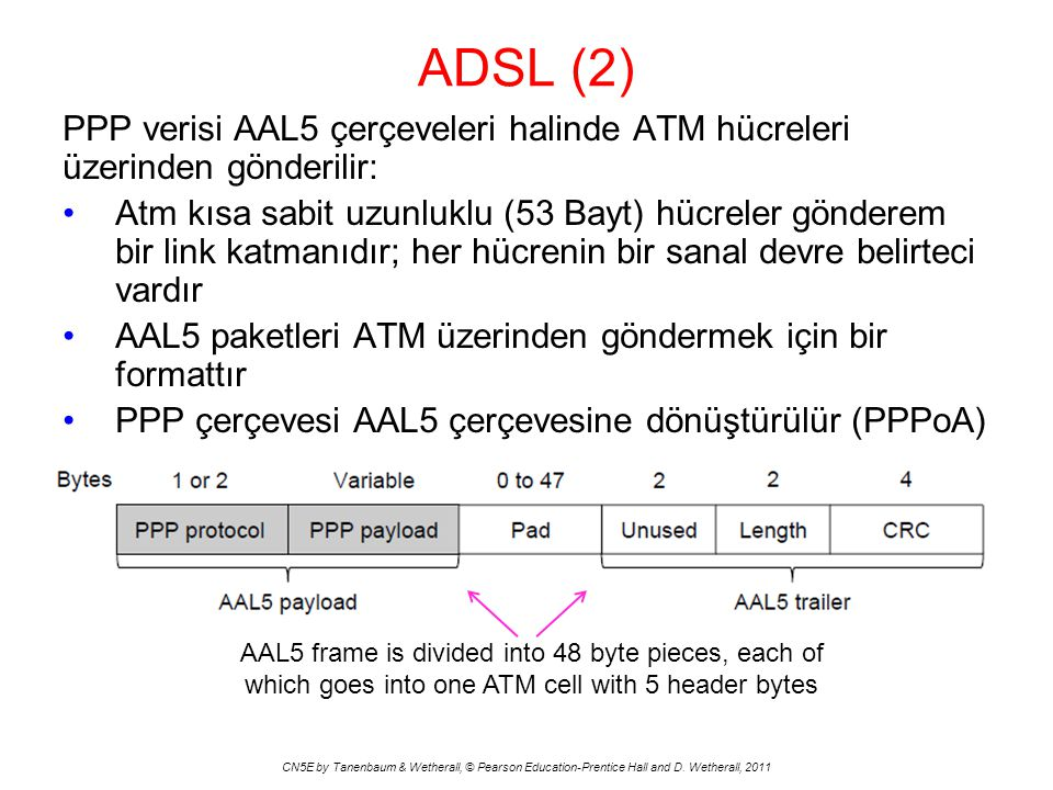 ADSL (2) CN5E by Tanenbaum & Wetherall, © Pearson Education-Prentice Hall and D.