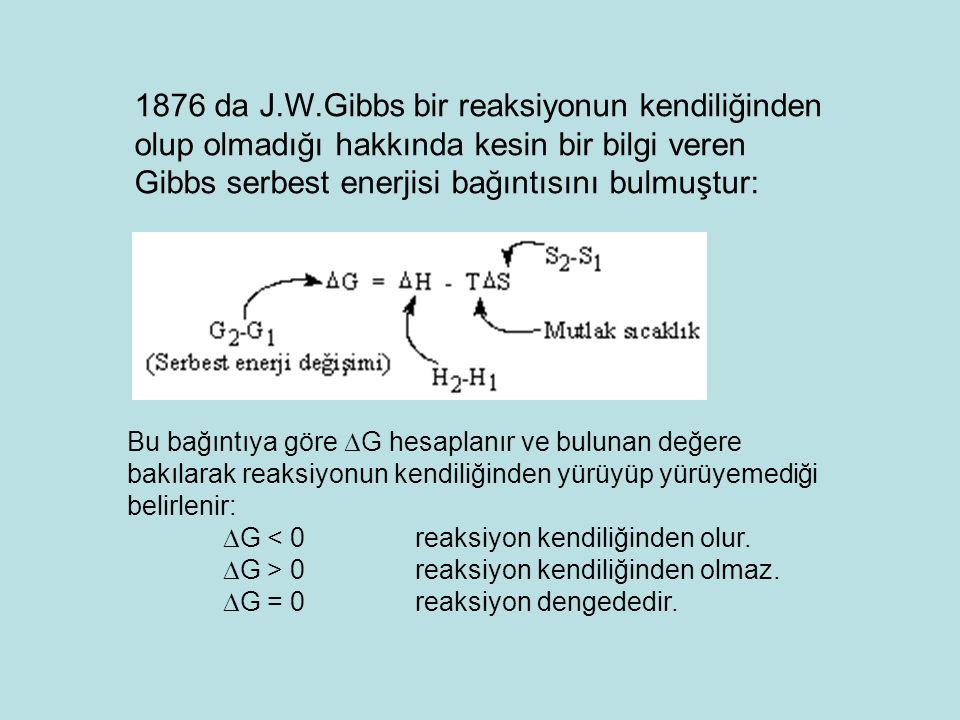 Bu bağıntıya göre  G hesaplanır ve bulunan değere bakılarak reaksiyonun kendiliğinden yürüyüp yürüyemediği belirlenir:  G < 0reaksiyon kendiliğinden olur.