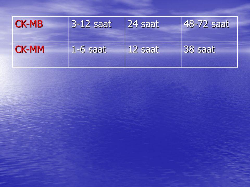 CK-MB 3-12 saat 24 saat 48-72 saat CK-MM 1-6 saat 12 saat 38 saat