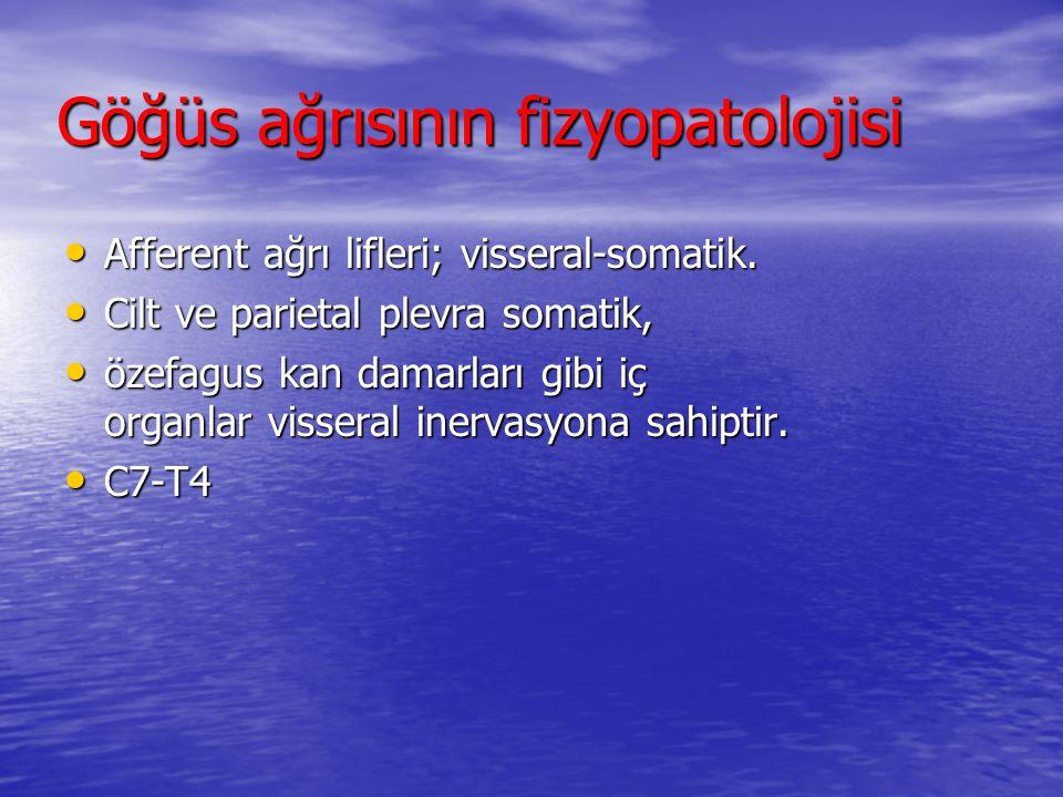 Göğüs ağrısının fizyopatolojisi Afferent ağrı lifleri; visseral-somatik. Afferent ağrı lifleri; visseral-somatik. Cilt ve parietal plevra somatik, Cil