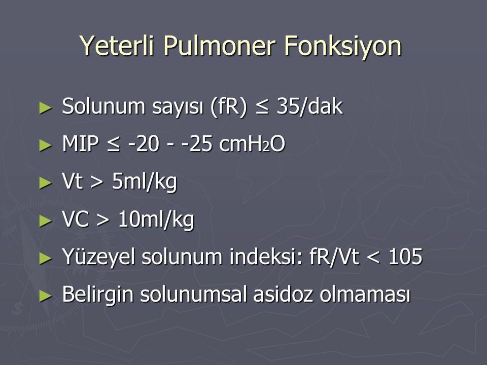 Yeterli Pulmoner Fonksiyon ► Solunum sayısı (fR) ≤ 35/dak ► MIP ≤ -20 - -25 cmH 2 O ► Vt > 5ml/kg ► VC > 10ml/kg ► Yüzeyel solunum indeksi: fR/Vt < 10