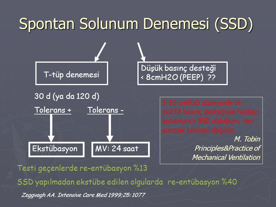 Spontan Solunum Denemesi (SSD) T-tüp denemesi Düşük basınç desteği < 8cmH2O (PEEP) ?? 30 d (ya da 120 d) Tolerans + Tolerans - Testi geçenlerde re-ent