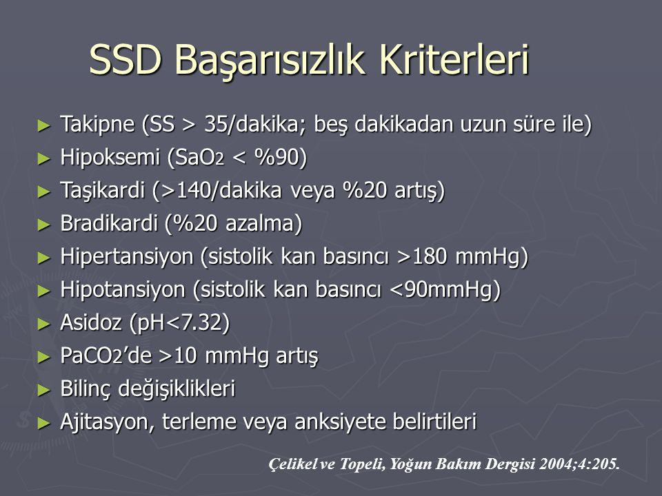 SSD Başarısızlık Kriterleri ► Takipne (SS > 35/dakika; beş dakikadan uzun süre ile) ► Hipoksemi (SaO 2 < %90) ► Taşikardi (>140/dakika veya %20 artış)