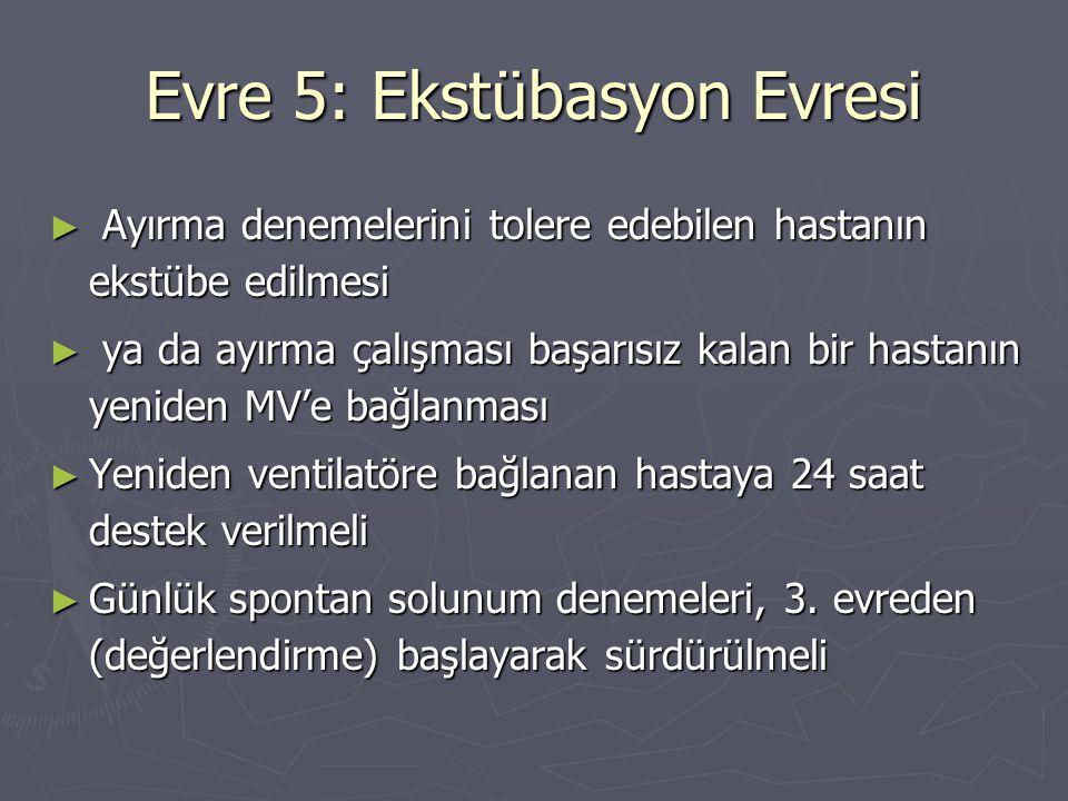 Evre 5: Ekstübasyon Evresi ► Ayırma denemelerini tolere edebilen hastanın ekstübe edilmesi ► ya da ayırma çalışması başarısız kalan bir hastanın yenid