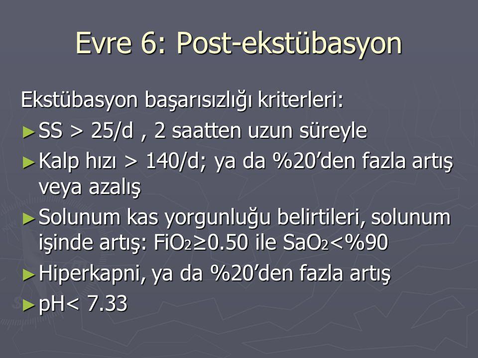 Evre 6: Post-ekstübasyon Ekstübasyon başarısızlığı kriterleri: ► SS > 25/d, 2 saatten uzun süreyle ► Kalp hızı > 140/d; ya da %20'den fazla artış veya