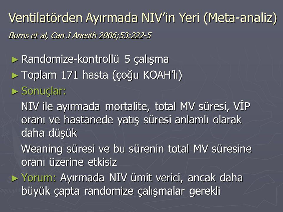 ► Randomize-kontrollü 5 çalışma ► Toplam 171 hasta (çoğu KOAH'lı) ► Sonuçlar: NIV ile ayırmada mortalite, total MV süresi, VİP oranı ve hastanede yatı
