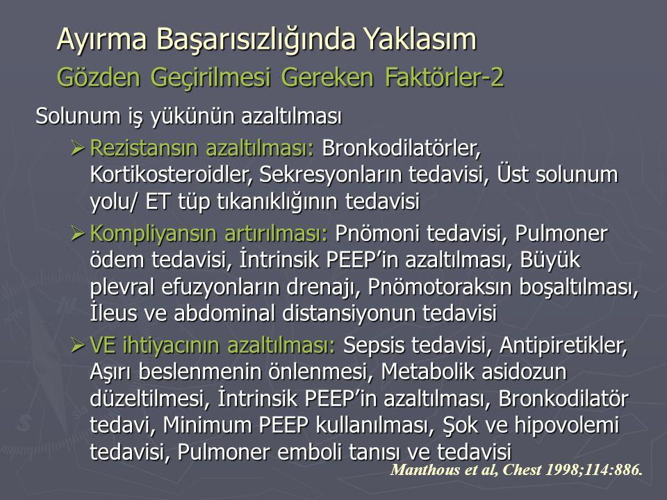 Solunum iş yükünün azaltılması  Rezistansın azaltılması: Bronkodilatörler, Kortikosteroidler, Sekresyonların tedavisi, Üst solunum yolu/ ET tüp tıkan