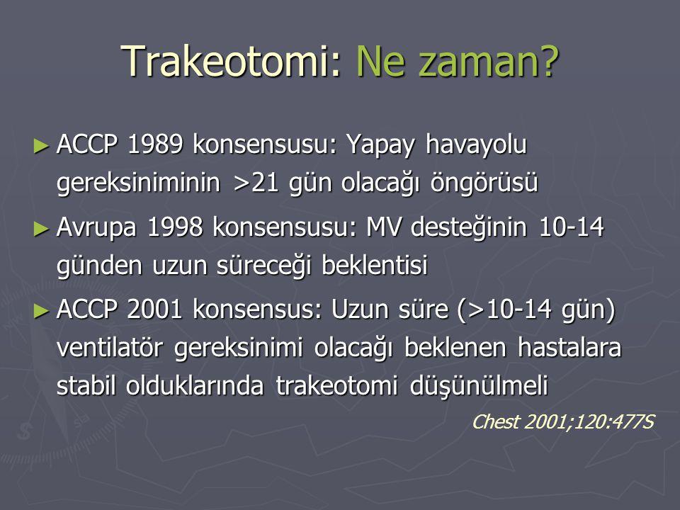 Trakeotomi: Ne zaman? ► ACCP 1989 konsensusu: Yapay havayolu gereksiniminin >21 gün olacağı öngörüsü ► Avrupa 1998 konsensusu: MV desteğinin 10-14 gün