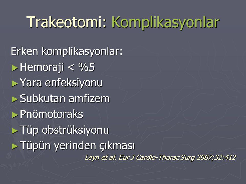 Trakeotomi: Komplikasyonlar Erken komplikasyonlar: ► Hemoraji < %5 ► Yara enfeksiyonu ► Subkutan amfizem ► Pnömotoraks ► Tüp obstrüksiyonu ► Tüpün yer