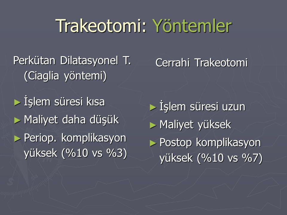 Trakeotomi: Yöntemler Perkütan Dilatasyonel T. (Ciaglia yöntemi) ► İşlem süresi kısa ► Maliyet daha düşük ► Periop. komplikasyon yüksek (%10 vs %3) Ce
