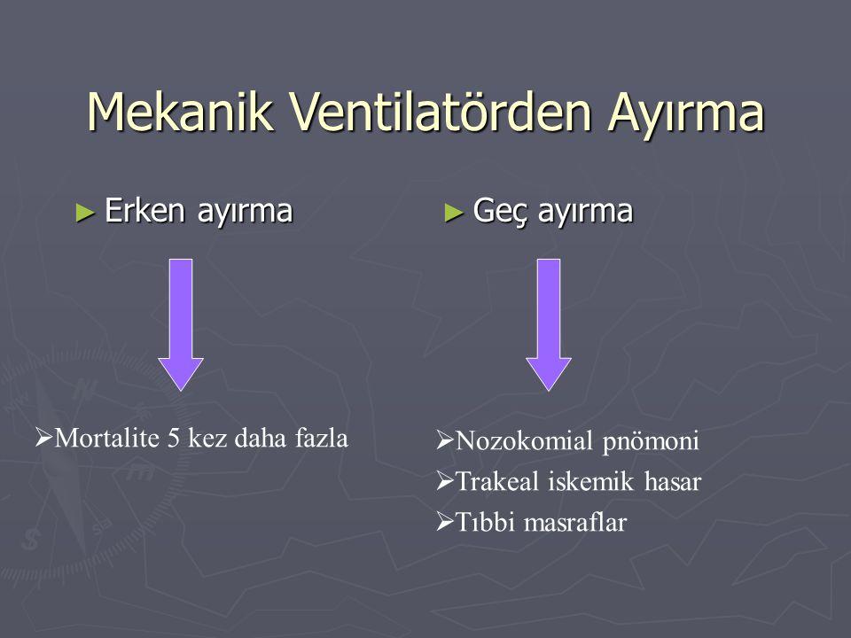 Mekanik Ventilatörden Ayırma ► Erken ayırma ► Geç ayırma  Mortalite 5 kez daha fazla  Nozokomial pnömoni  Trakeal iskemik hasar  Tıbbi masraflar