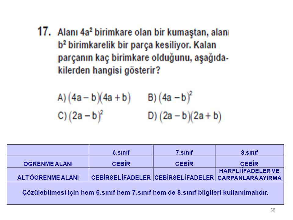 58 6.sınıf7.sınıf8.sınıf ÖĞRENME ALANICEBİR ALT ÖĞRENME ALANICEBİRSEL İFADELER HARFLİ İFADELER VE ÇARPANLARA AYIRMA Çözülebilmesi için hem 6.sınıf hem