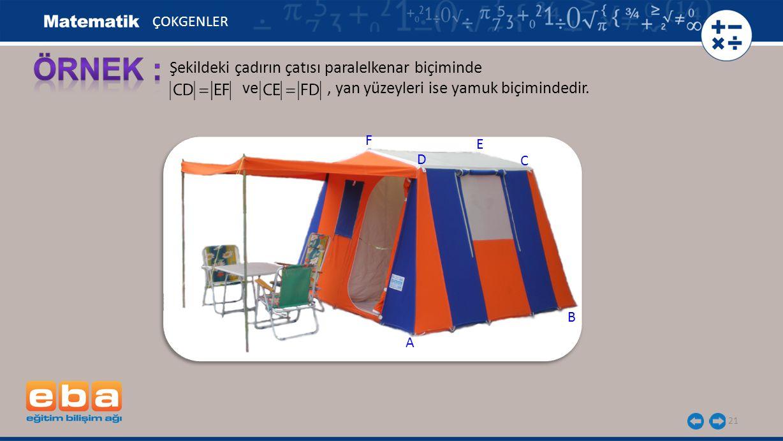 21 Şekildeki çadırın çatısı paralelkenar biçiminde ve, yan yüzeyleri ise yamuk biçimindedir. ÇOKGENLER A C B D F E