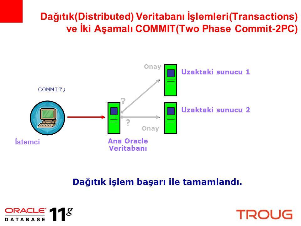 Dağıtık(Distributed) Veritabanı İşlemleri(Transactions) ve İki Aşamalı COMMIT(Two Phase Commit-2PC) İstemci Uzaktaki sunucu 2 Uzaktaki sunucu 1 Ana Or