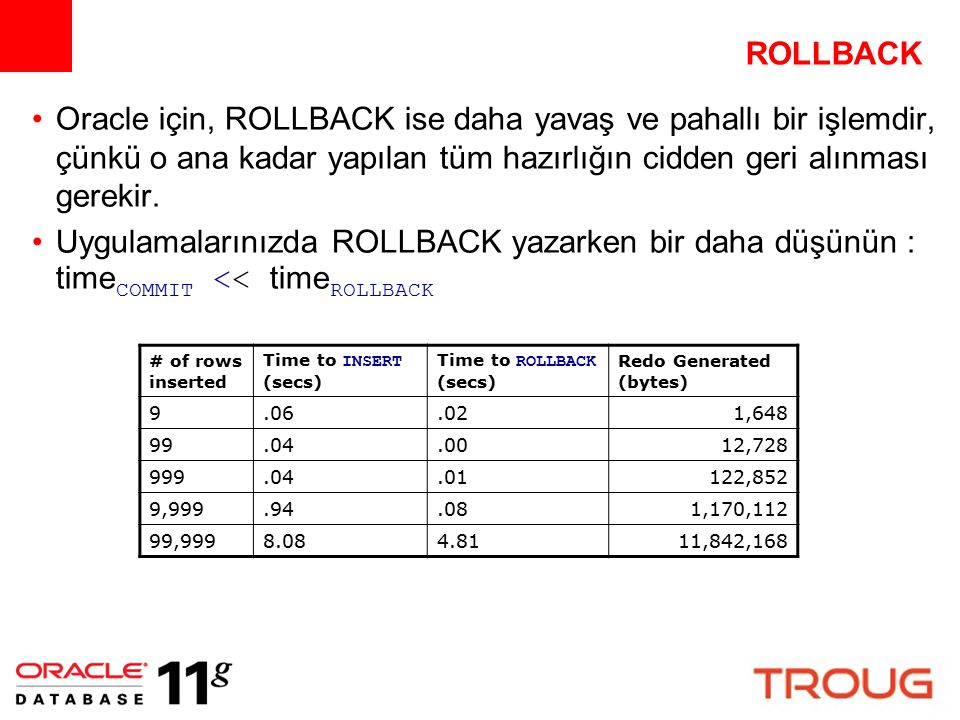 ROLLBACK Oracle için, ROLLBACK ise daha yavaş ve pahallı bir işlemdir, çünkü o ana kadar yapılan tüm hazırlığın cidden geri alınması gerekir. Uygulama