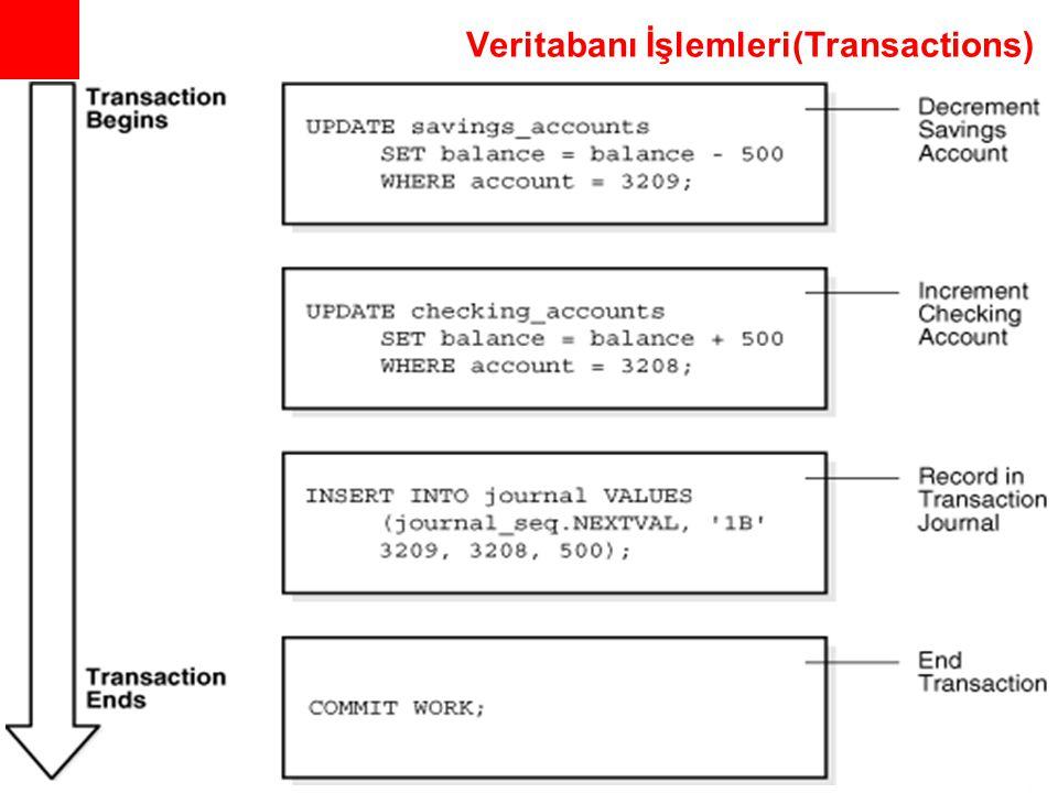 8 Veritabanı İşlemleri(Transactions) Veritabanı işlemleri, bir bağlantıdan işletilen bir küme - birbiri ile anlam kazanan veri işletme dili(Data Manuplation Language-DML) cümlesidir.