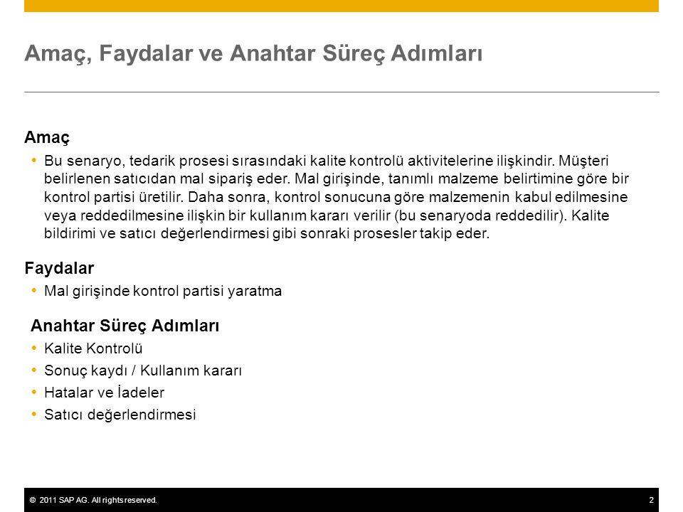 ©2011 SAP AG. All rights reserved.2 Amaç, Faydalar ve Anahtar Süreç Adımları Amaç  Bu senaryo, tedarik prosesi sırasındaki kalite kontrolü aktivitele