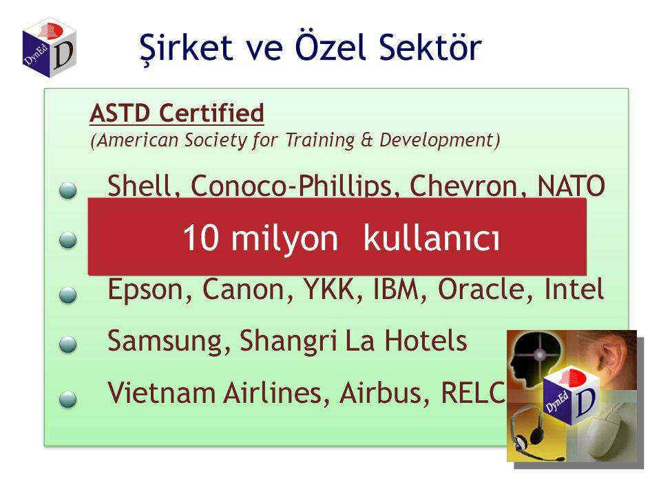 ASTD Certified (American Society for Training & Development) Shell, Conoco-Phillips, Chevron, NATO Air China, Dow Chemical, USAID Epson, Canon, YKK, IBM, Oracle, Intel Samsung, Shangri La Hotels Vietnam Airlines, Airbus, RELC Şirket ve Özel Sektör 10 milyon kullanıcı