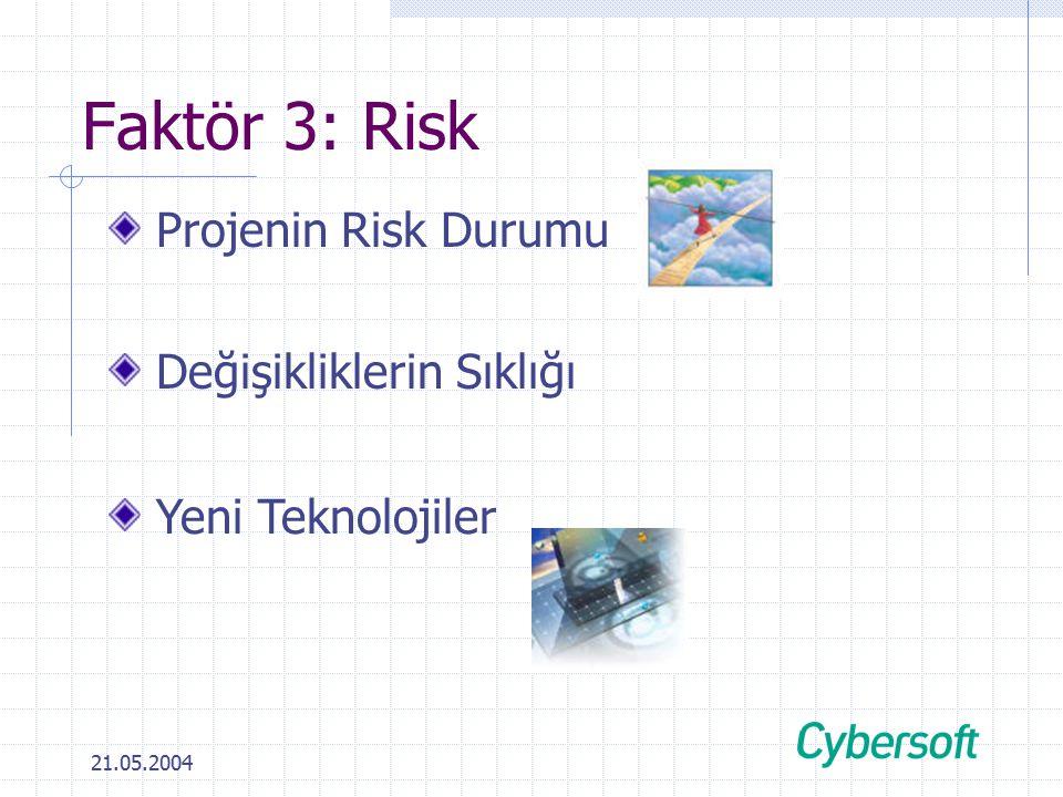 21.05.2004 Faktör 3: Risk Değişikliklerin Sıklığı Projenin Risk Durumu Yeni Teknolojiler