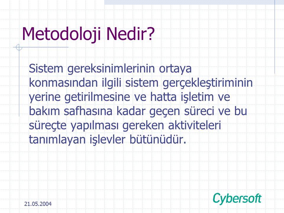 21.05.2004 Metodoloji Nedir.