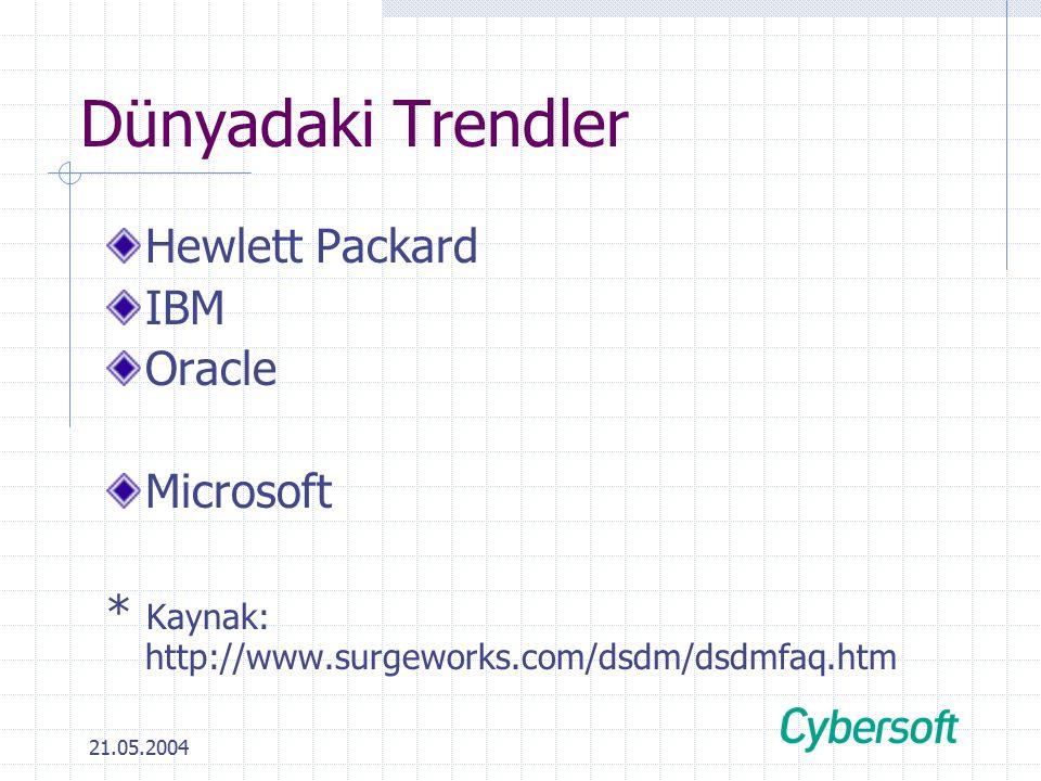 21.05.2004 Dünyadaki Trendler Hewlett Packard IBM Oracle Microsoft * Kaynak: http://www.surgeworks.com/dsdm/dsdmfaq.htm