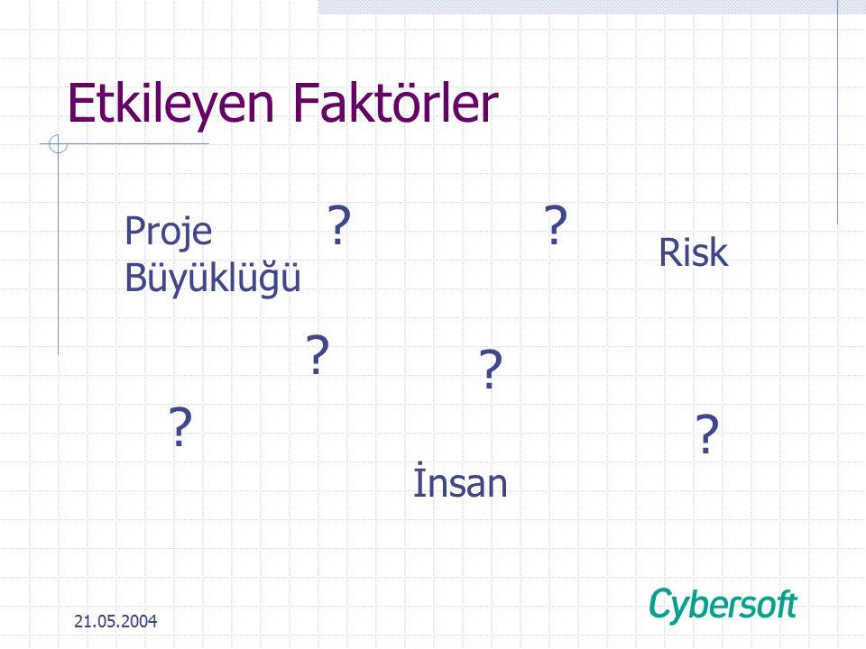21.05.2004 Etkileyen Faktörler Proje Büyüklüğü İnsan Risk