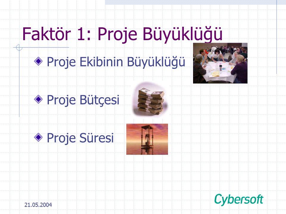 21.05.2004 Faktör 1: Proje Büyüklüğü Proje Bütçesi Proje Süresi Proje Ekibinin Büyüklüğü