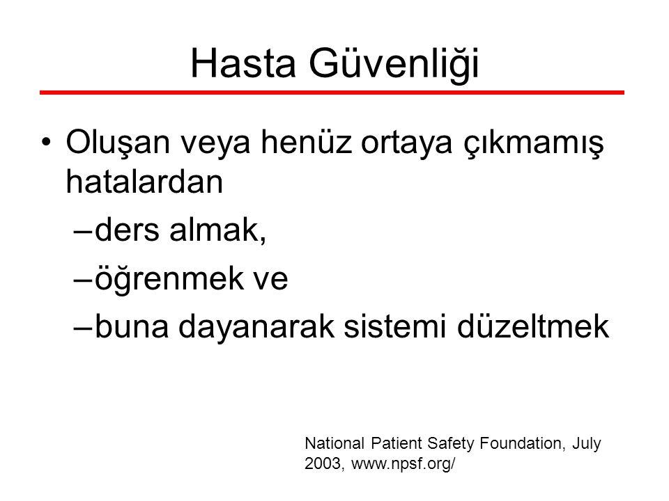 Hasta Güvenliği Oluşan veya henüz ortaya çıkmamış hatalardan –ders almak, –öğrenmek ve –buna dayanarak sistemi düzeltmek National Patient Safety Found