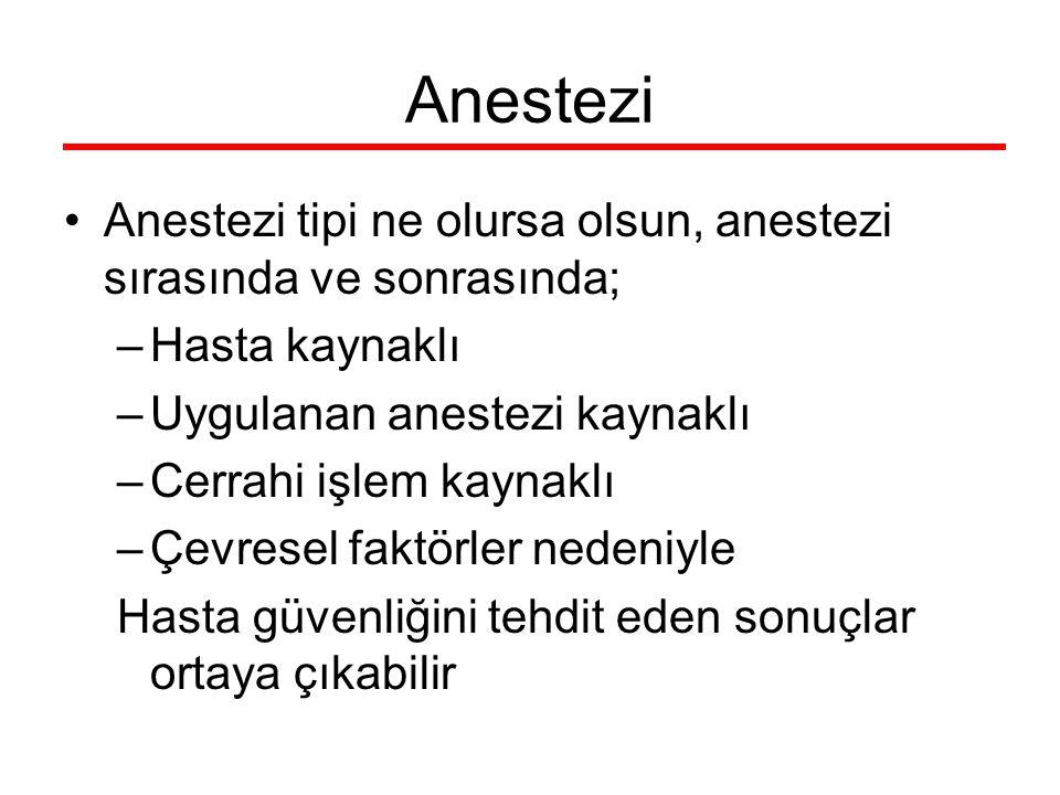Anestezi Anestezi tipi ne olursa olsun, anestezi sırasında ve sonrasında; –Hasta kaynaklı –Uygulanan anestezi kaynaklı –Cerrahi işlem kaynaklı –Çevres
