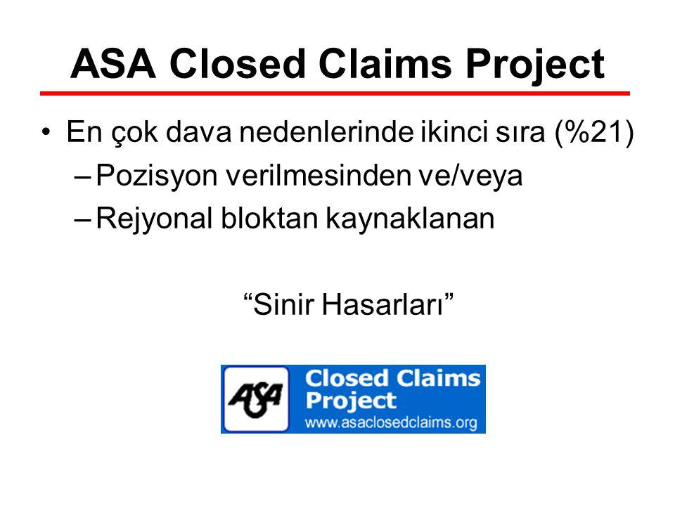 """ASA Closed Claims Project En çok dava nedenlerinde ikinci sıra (%21) –Pozisyon verilmesinden ve/veya –Rejyonal bloktan kaynaklanan """"Sinir Hasarları"""""""