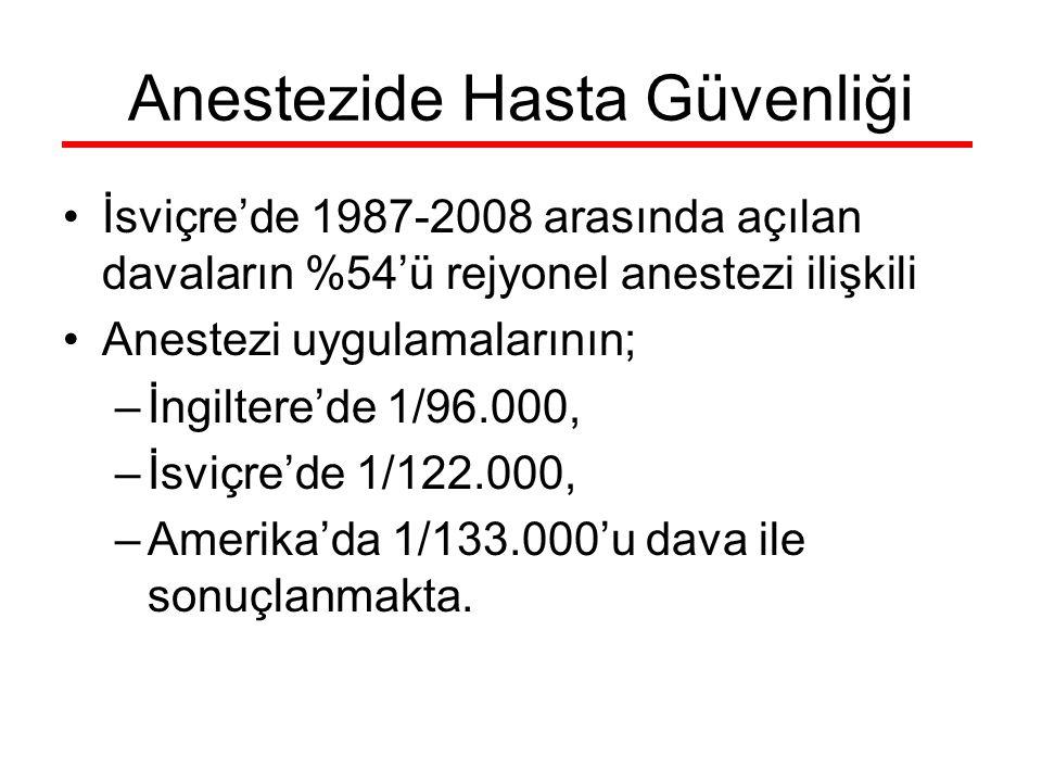 Anestezide Hasta Güvenliği İsviçre'de 1987-2008 arasında açılan davaların %54'ü rejyonel anestezi ilişkili Anestezi uygulamalarının; –İngiltere'de 1/9