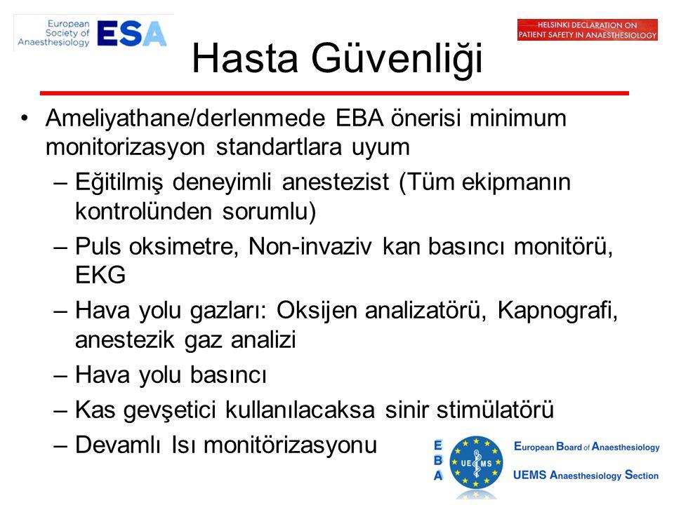 Hasta Güvenliği Ameliyathane/derlenmede EBA önerisi minimum monitorizasyon standartlara uyum –Eğitilmiş deneyimli anestezist (Tüm ekipmanın kontrolünd
