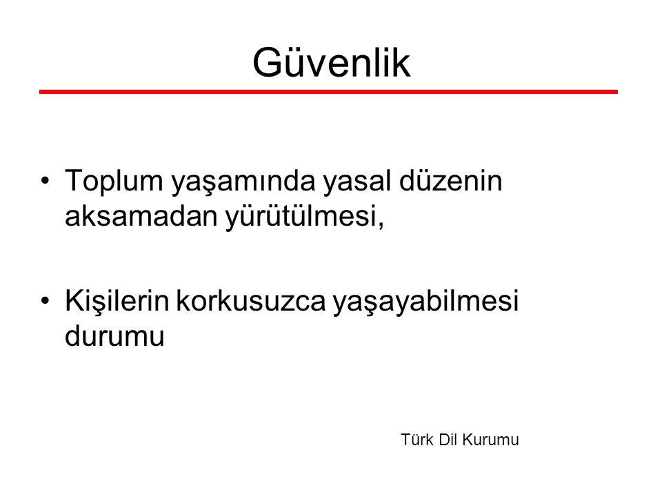 Güvenlik Toplum yaşamında yasal düzenin aksamadan yürütülmesi, Kişilerin korkusuzca yaşayabilmesi durumu Türk Dil Kurumu