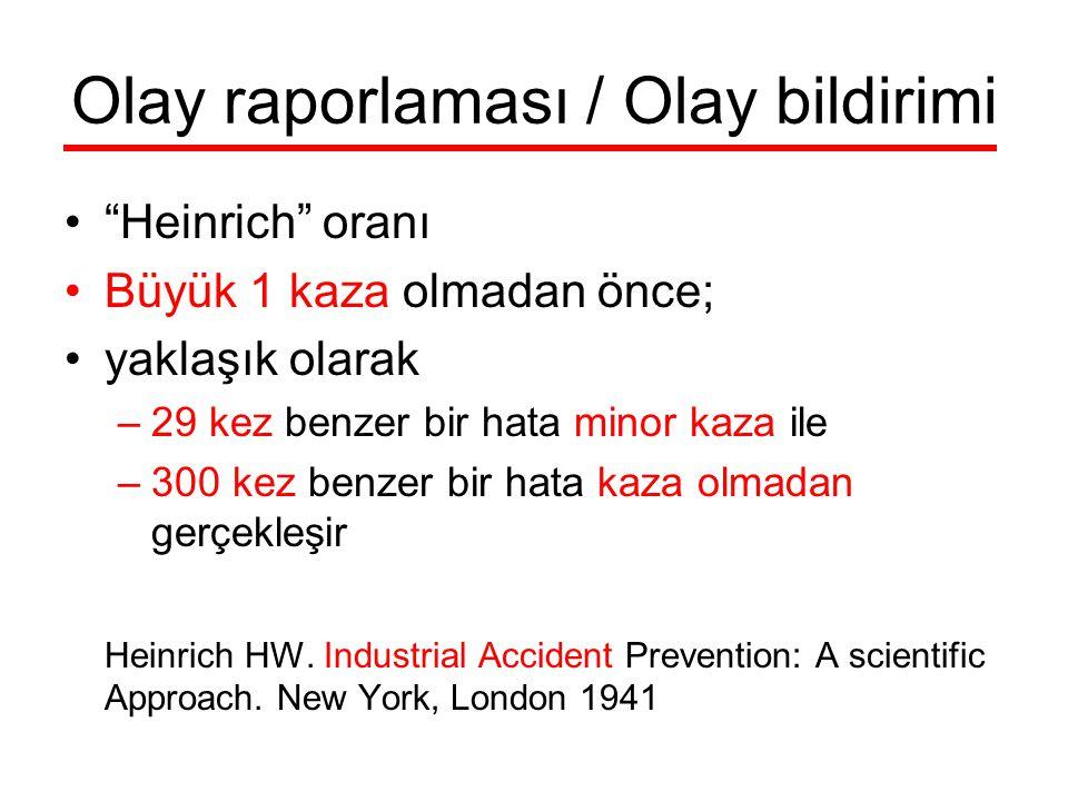 """Olay raporlaması / Olay bildirimi """"Heinrich"""" oranı Büyük 1 kaza olmadan önce; yaklaşık olarak –29 kez benzer bir hata minor kaza ile –300 kez benzer b"""