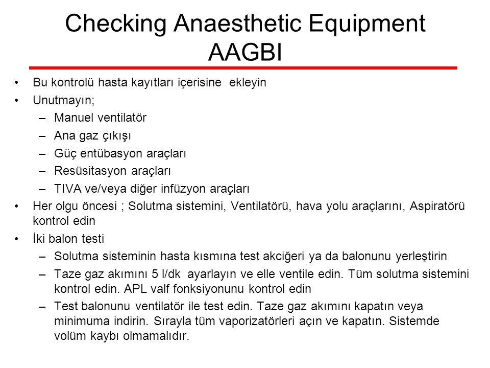 Checking Anaesthetic Equipment AAGBI Bu kontrolü hasta kayıtları içerisine ekleyin Unutmayın; –Manuel ventilatör –Ana gaz çıkışı –Güç entübasyon araçl