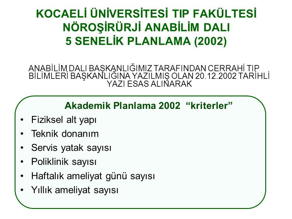 KOCAELİ ÜNİVERSİTESİ TIP FAKÜLTESİ NÖROŞİRÜRJİ ANABİLİM DALI NÖROENDOSKOPİ KONUSUNDA ULUSLARARASI DAVETLİ KONUŞMA VE KONFERANSLAR 1)ASNO 2007 (5 th Meeting of the Asian Society of Neurooncology) İstanbul 2007 Uluslararası Kongre Dr.