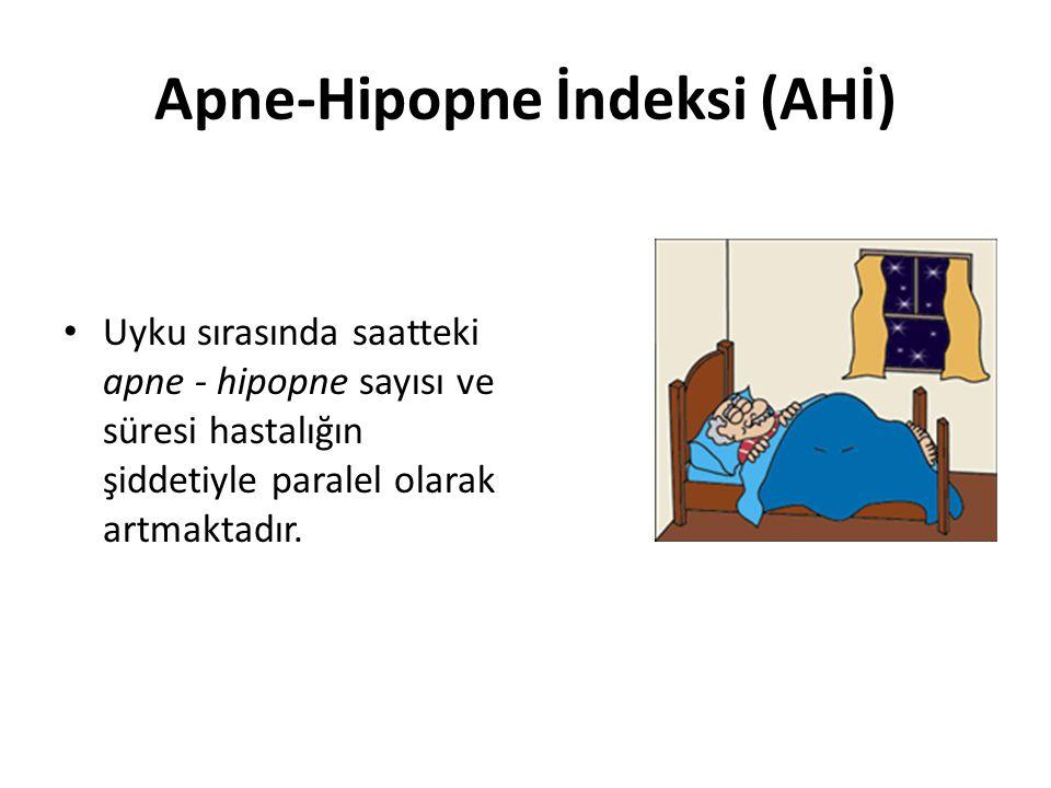Apne-Hipopne İndeksi (AHİ) Uyku sırasında saatteki apne - hipopne sayısı ve süresi hastalığın şiddetiyle paralel olarak artmaktadır.