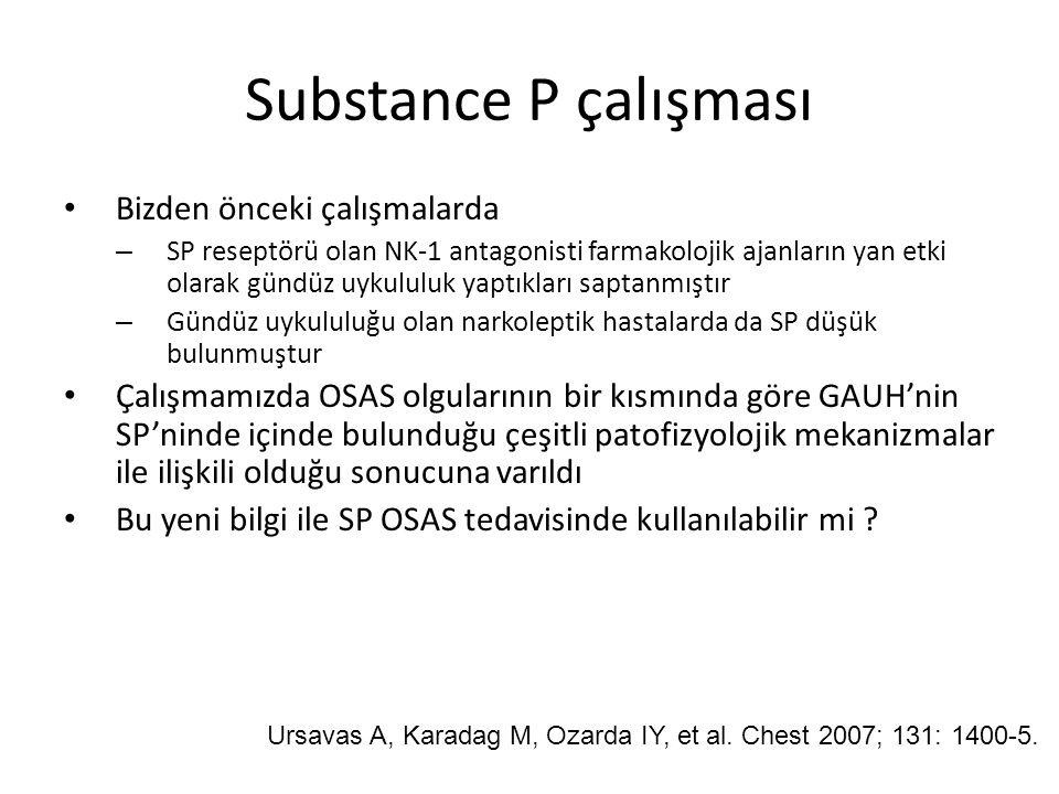 Substance P çalışması Bizden önceki çalışmalarda – SP reseptörü olan NK-1 antagonisti farmakolojik ajanların yan etki olarak gündüz uykululuk yaptıkla