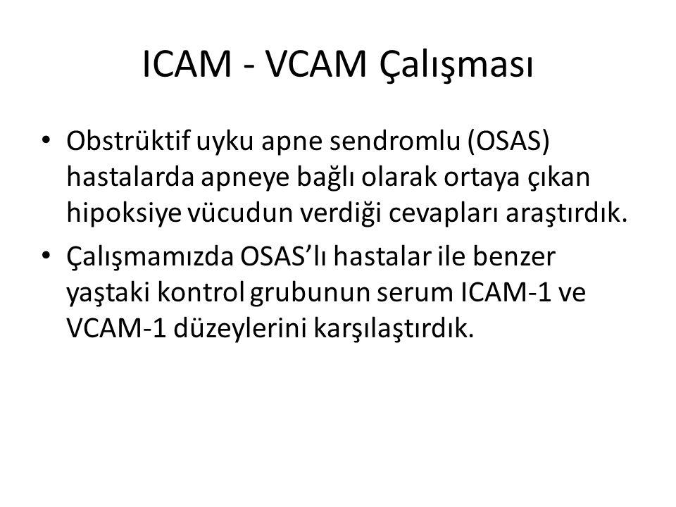 ICAM - VCAM Çalışması Obstrüktif uyku apne sendromlu (OSAS) hastalarda apneye bağlı olarak ortaya çıkan hipoksiye vücudun verdiği cevapları araştırdık