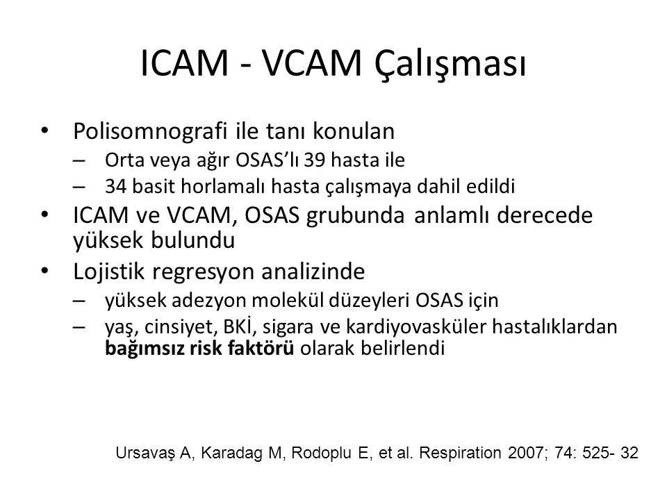 ICAM - VCAM Çalışması Polisomnografi ile tanı konulan – Orta veya ağır OSAS'lı 39 hasta ile – 34 basit horlamalı hasta çalışmaya dahil edildi ICAM ve