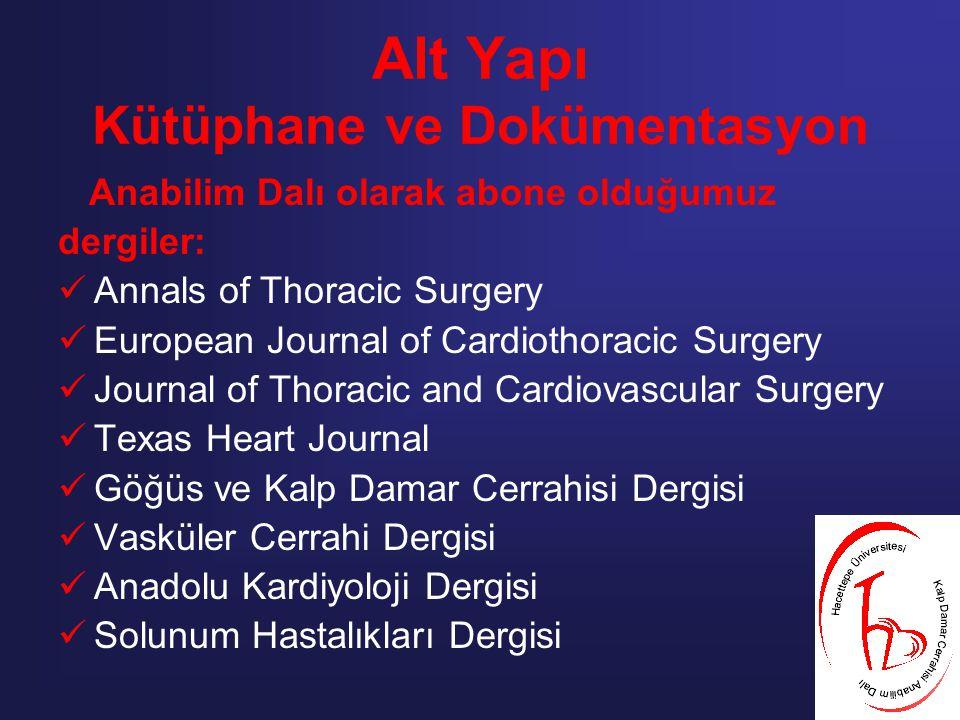 Alt Yapı Kütüphane ve Dokümentasyon Anabilim Dalı olarak abone olduğumuz dergiler: Annals of Thoracic Surgery European Journal of Cardiothoracic Surge
